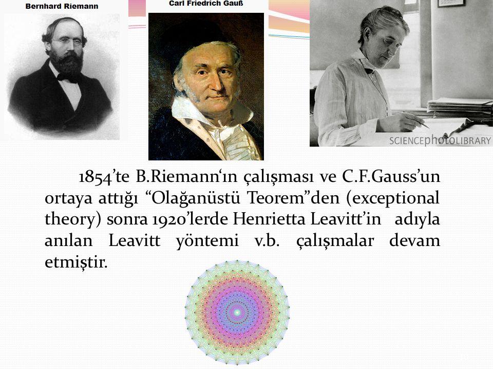 1854'te B. Riemann'ın çalışması ve C. F