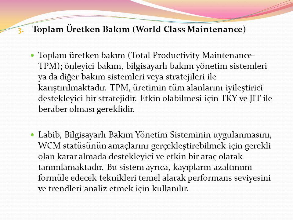 Toplam Üretken Bakım (World Class Maintenance)