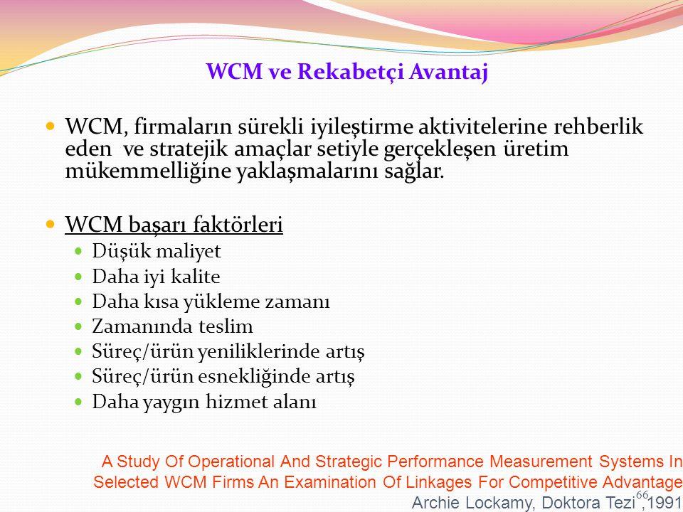 WCM ve Rekabetçi Avantaj