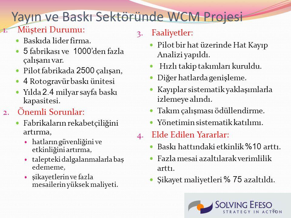 Yayın ve Baskı Sektöründe WCM Projesi