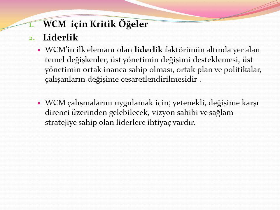 WCM için Kritik Öğeler Liderlik