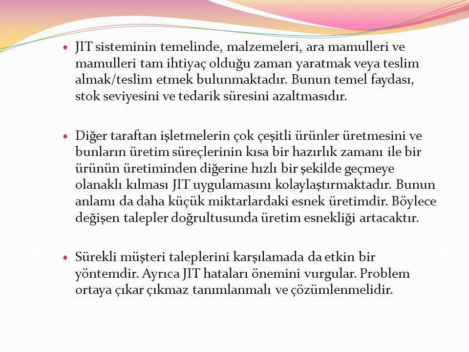 JIT sisteminin temelinde, malzemeleri, ara mamulleri ve mamulleri tam ihtiyaç olduğu zaman yaratmak veya teslim almak/teslim etmek bulunmaktadır. Bunun temel faydası, stok seviyesini ve tedarik süresini azaltmasıdır.