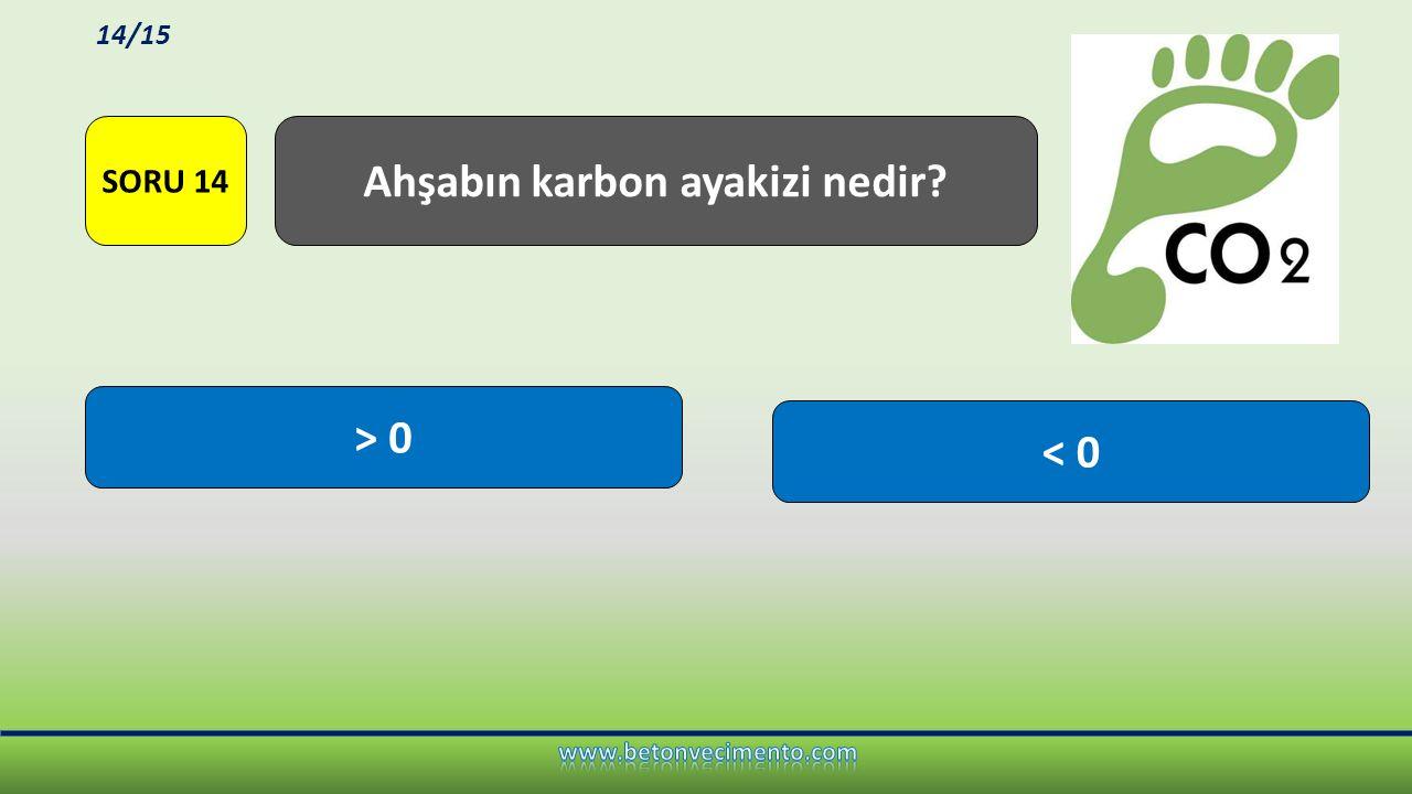 Ahşabın karbon ayakizi nedir