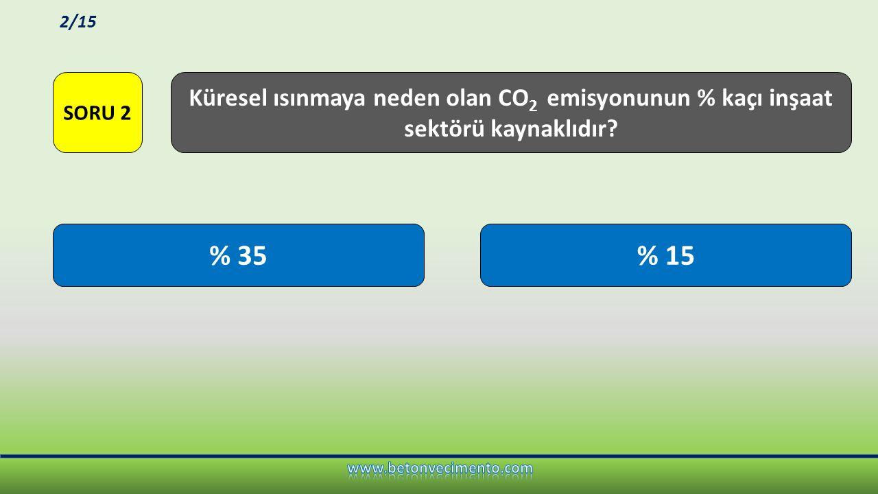 2/15 SORU 2. Küresel ısınmaya neden olan CO2 emisyonunun % kaçı inşaat sektörü kaynaklıdır % 35.