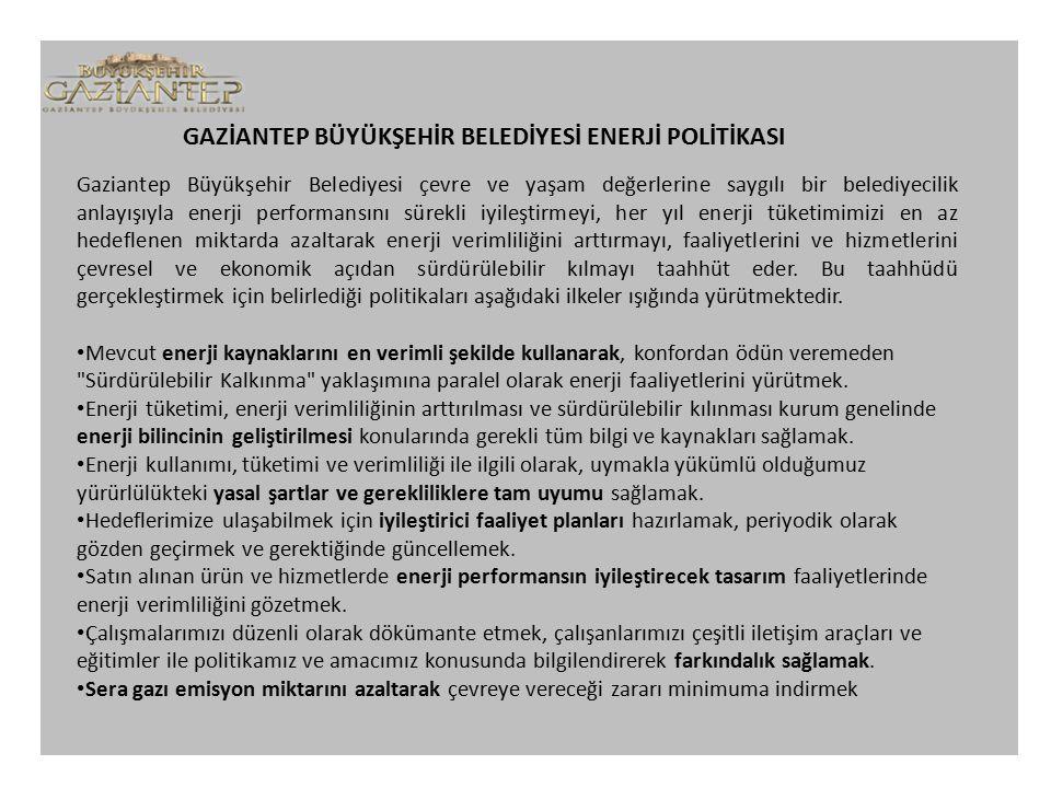 GAZİANTEP BÜYÜKŞEHİR BELEDİYESİ ENERJİ POLİTİKASI