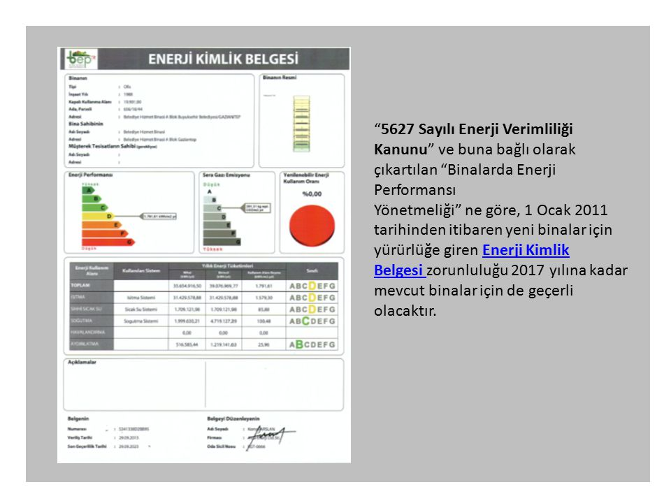 5627 Sayılı Enerji Verimliliği Kanunu ve buna bağlı olarak çıkartılan Binalarda Enerji Performansı