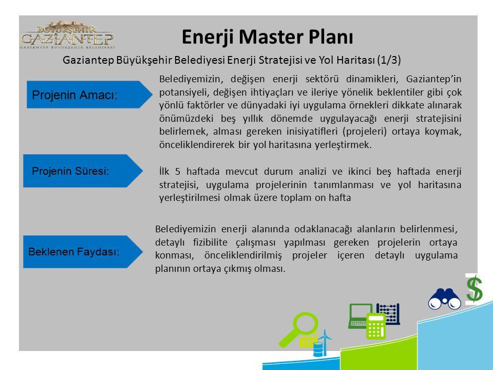 Enerji Master Planı Gaziantep Büyükşehir Belediyesi Enerji Stratejisi ve Yol Haritası (1/3)