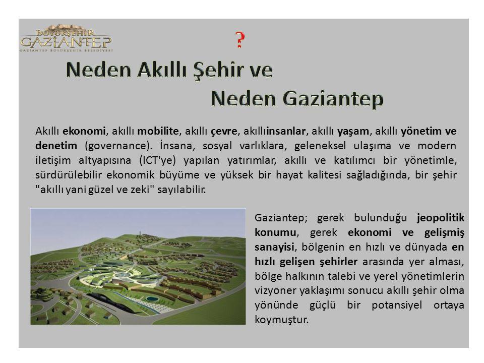 Neden Akıllı Şehir ve Neden Gaziantep