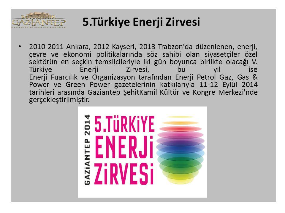 5.Türkiye Enerji Zirvesi