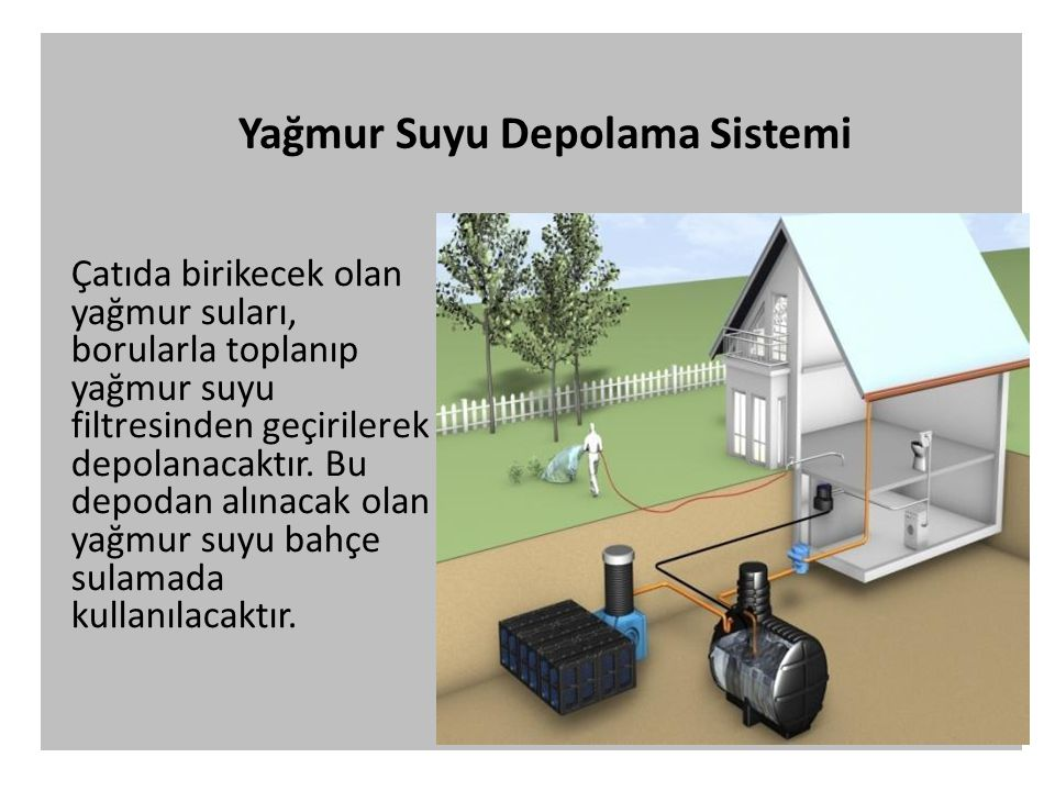 Yağmur Suyu Depolama Sistemi