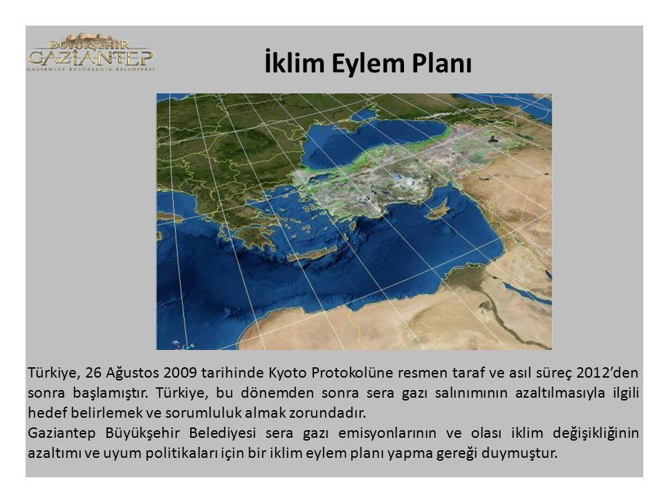 İklim Eylem Planı