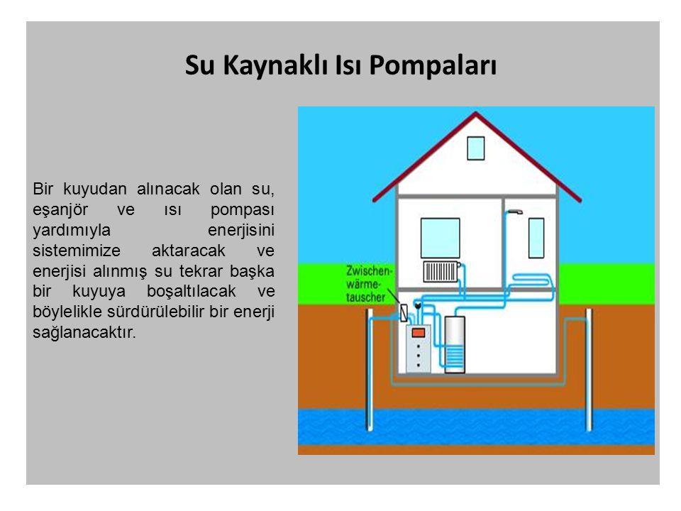 Su Kaynaklı Isı Pompaları