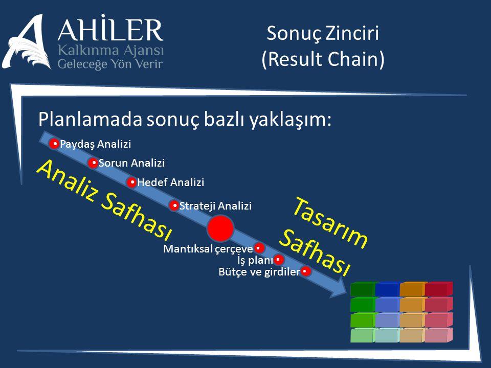 Sonuç Zinciri (Result Chain)