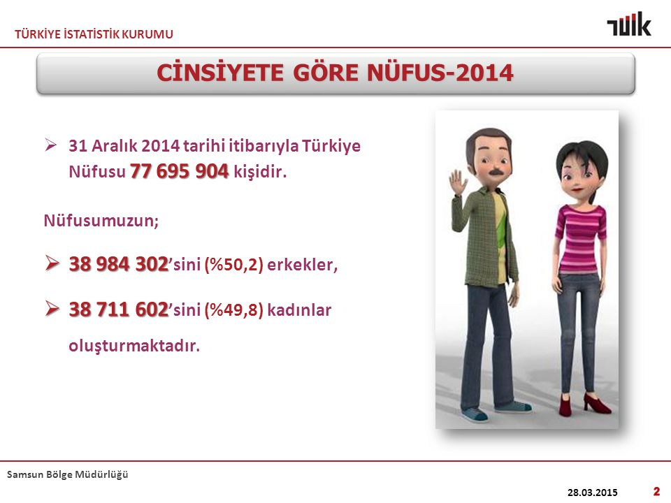 CİNSİYETE GÖRE NÜFUS-2014 38 984 302'sini (%50,2) erkekler,