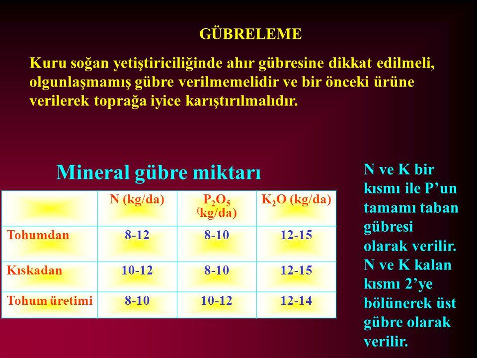 Mineral gübre miktarı GÜBRELEME