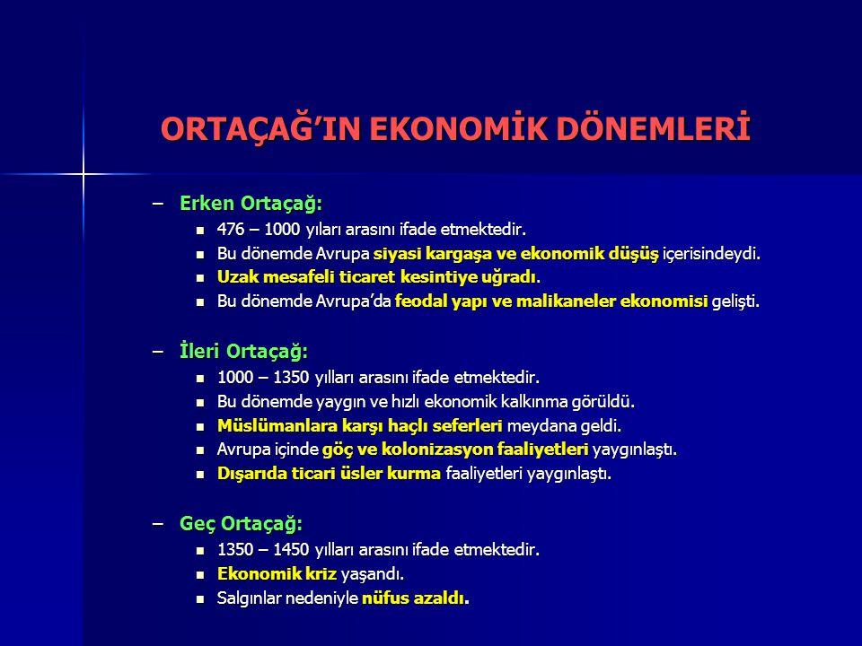 ORTAÇAĞ'IN EKONOMİK DÖNEMLERİ