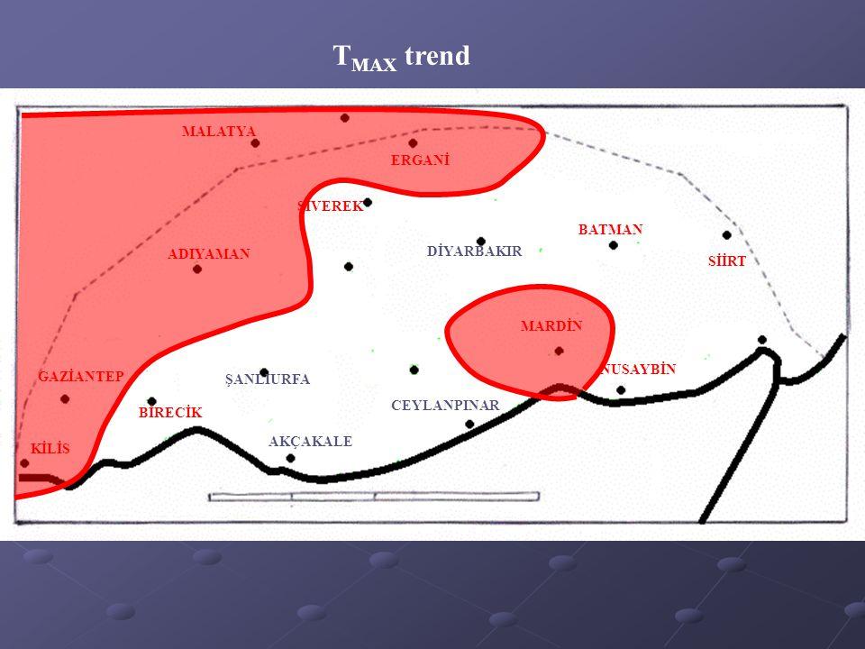 TMAX trend MALATYA ERGANİ SİVEREK BATMAN ADIYAMAN DİYARBAKIR SİİRT