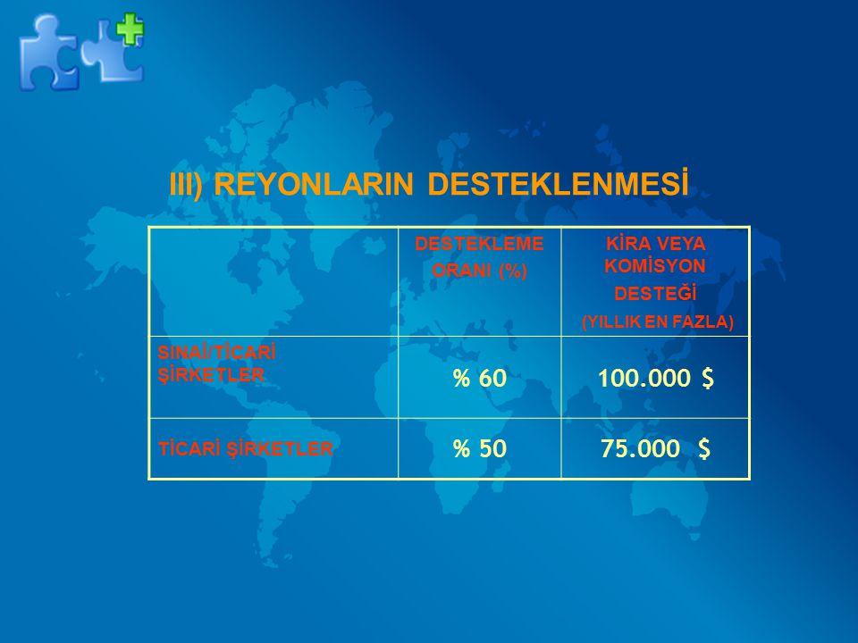 III) REYONLARIN DESTEKLENMESİ