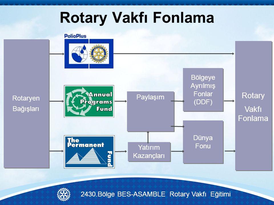 Rotary Vakfı Fonlama Rotary Vakfı Fonlama Rotaryen Bağışları