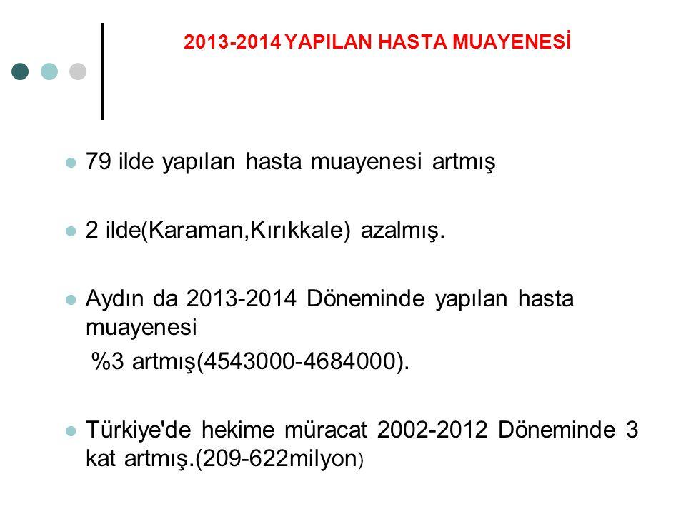 2013-2014 YAPILAN HASTA MUAYENESİ