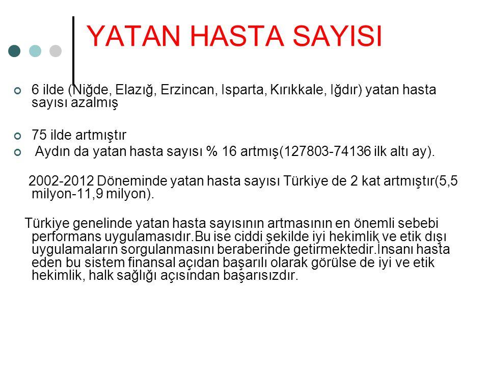 YATAN HASTA SAYISI 6 ilde (Niğde, Elazığ, Erzincan, Isparta, Kırıkkale, Iğdır) yatan hasta sayısı azalmış.