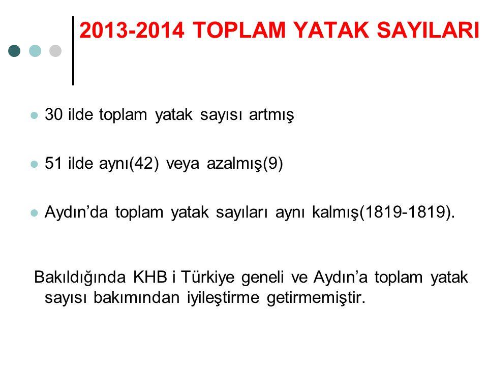 2013-2014 TOPLAM YATAK SAYILARI