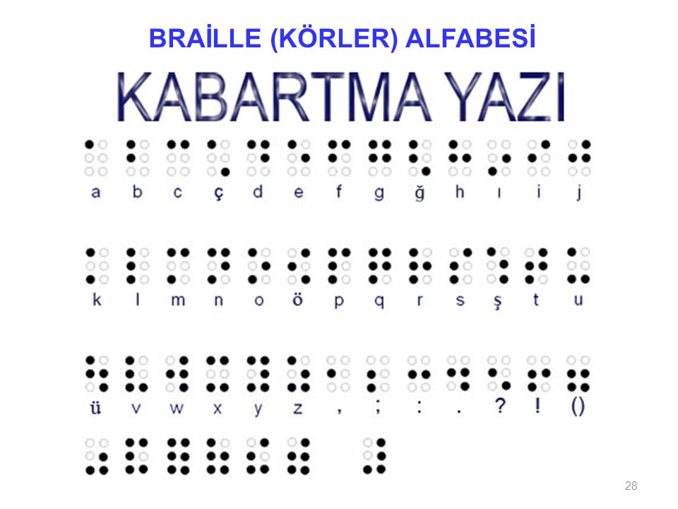 BRAİLLE (KÖRLER) ALFABESİ