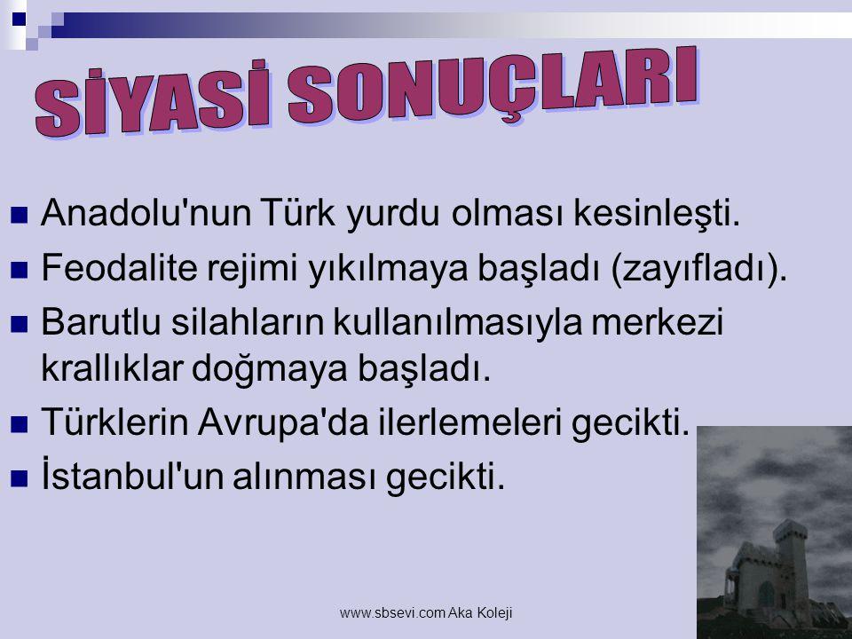 www.sbsevi.com Aka Koleji
