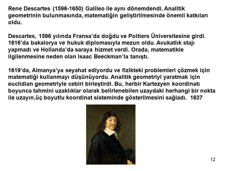 Rene Descartes (1596-1650) Galileo ile aynı dönemdendi