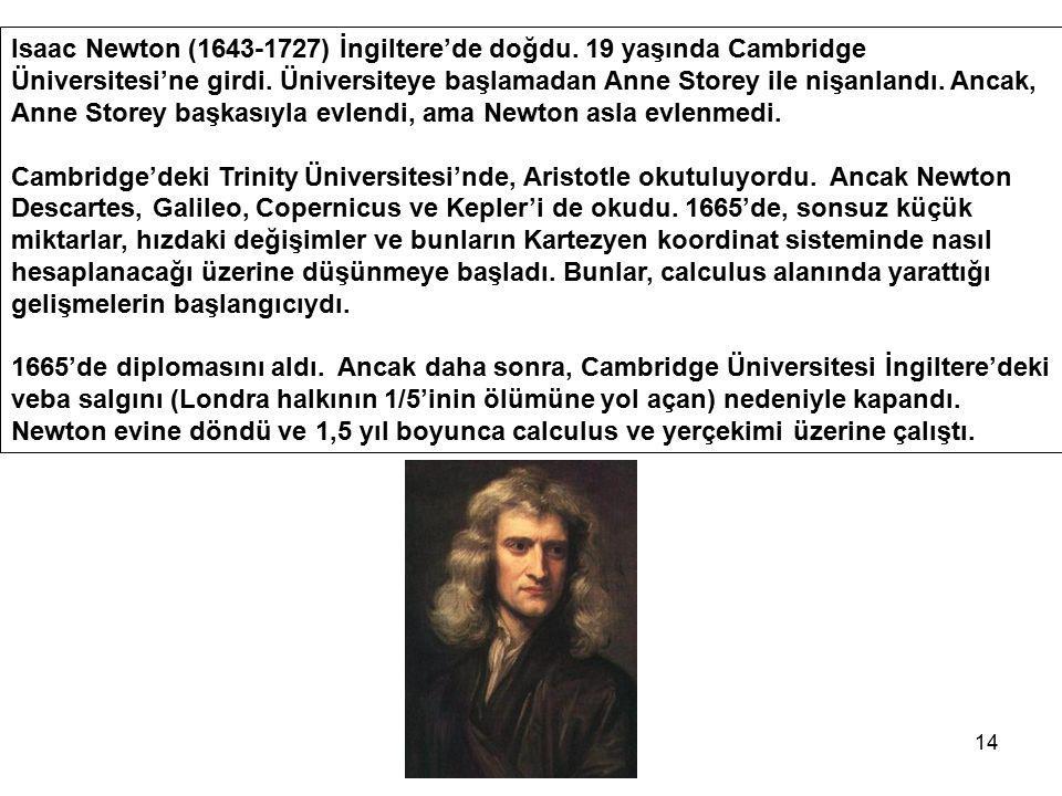 Isaac Newton (1643-1727) İngiltere'de doğdu