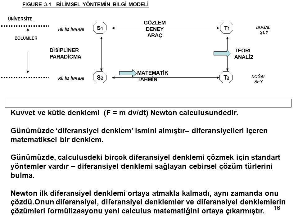 Kuvvet ve kütle denklemi (F = m dv/dt) Newton calculusundedir.