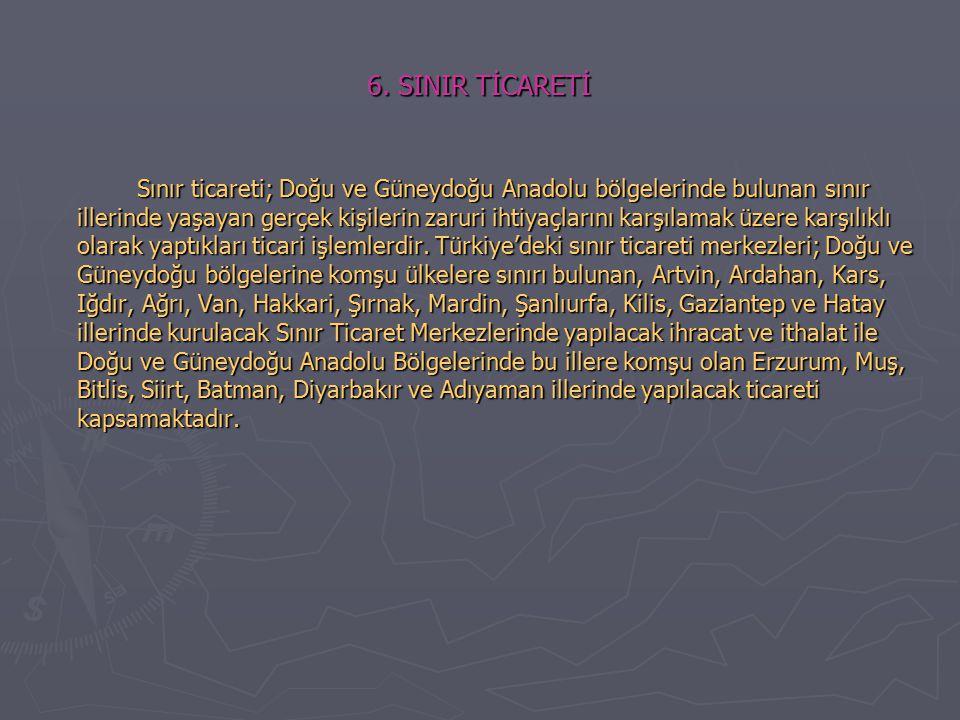 6. SINIR TİCARETİ