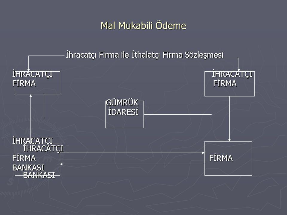 Mal Mukabili Ödeme İhracatçı Firma ile İthalatçı Firma Sözleşmesi