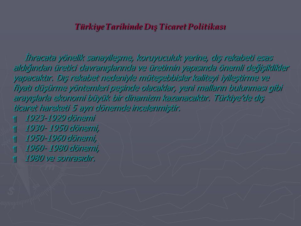 Türkiye Tarihinde Dış Ticaret Politikası