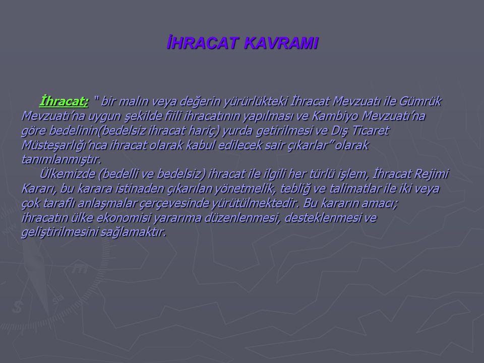 İHRACAT KAVRAMI İhracat; bir malın veya değerin yürürlükteki İhracat Mevzuatı ile Gümrük.