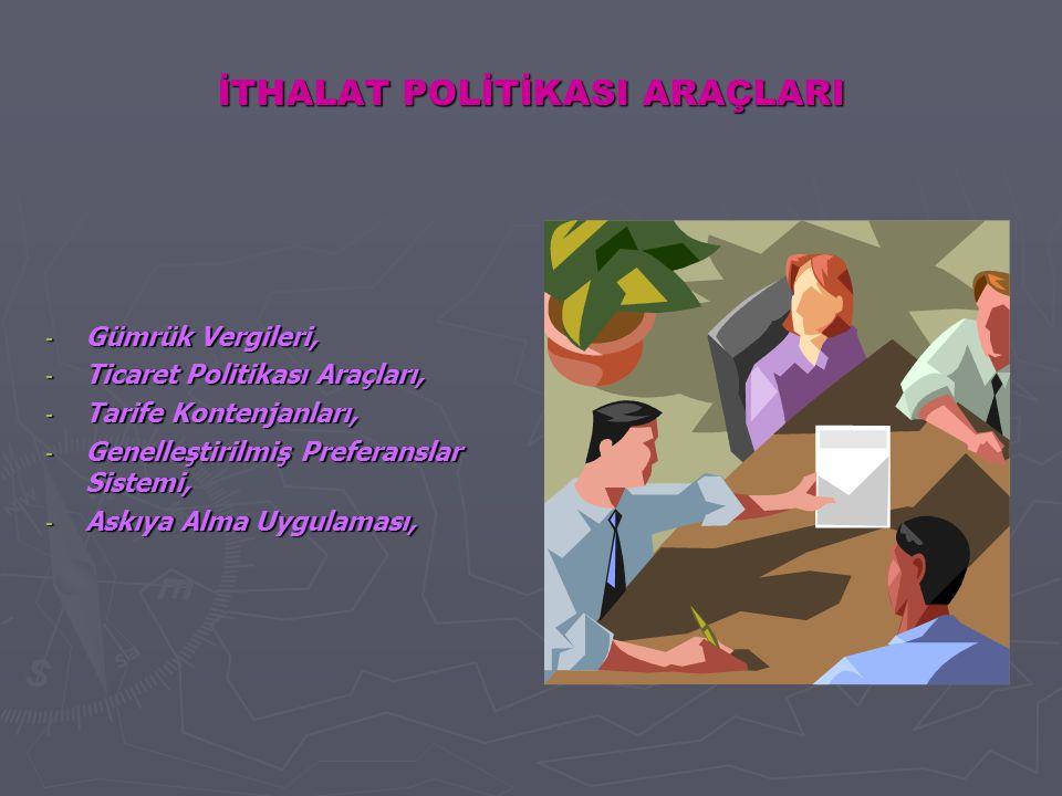 İTHALAT POLİTİKASI ARAÇLARI