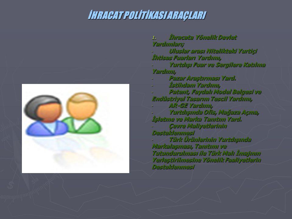 İHRACAT POLİTİKASI ARAÇLARI