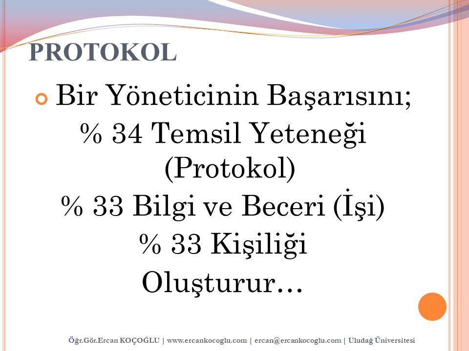 % 34 Temsil Yeteneği (Protokol) % 33 Bilgi ve Beceri (İşi)