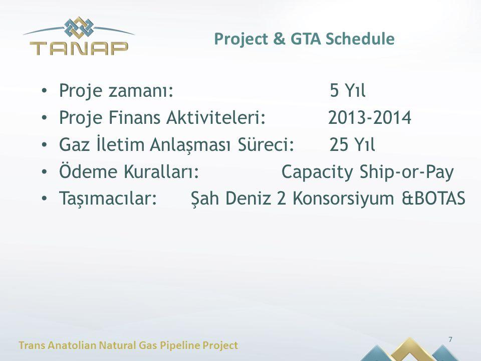 Project & GTA Schedule Proje zamanı: 5 Yıl. Proje Finans Aktiviteleri: 2013-2014. Gaz İletim Anlaşması Süreci: 25 Yıl.