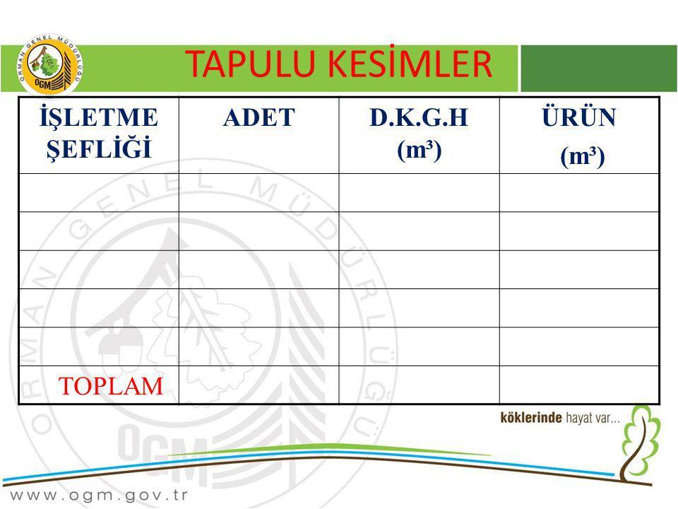 TAPULU KESİMLER İŞLETME ŞEFLİĞİ ADET D.K.G.H (m³) ÜRÜN (m³) TOPLAM