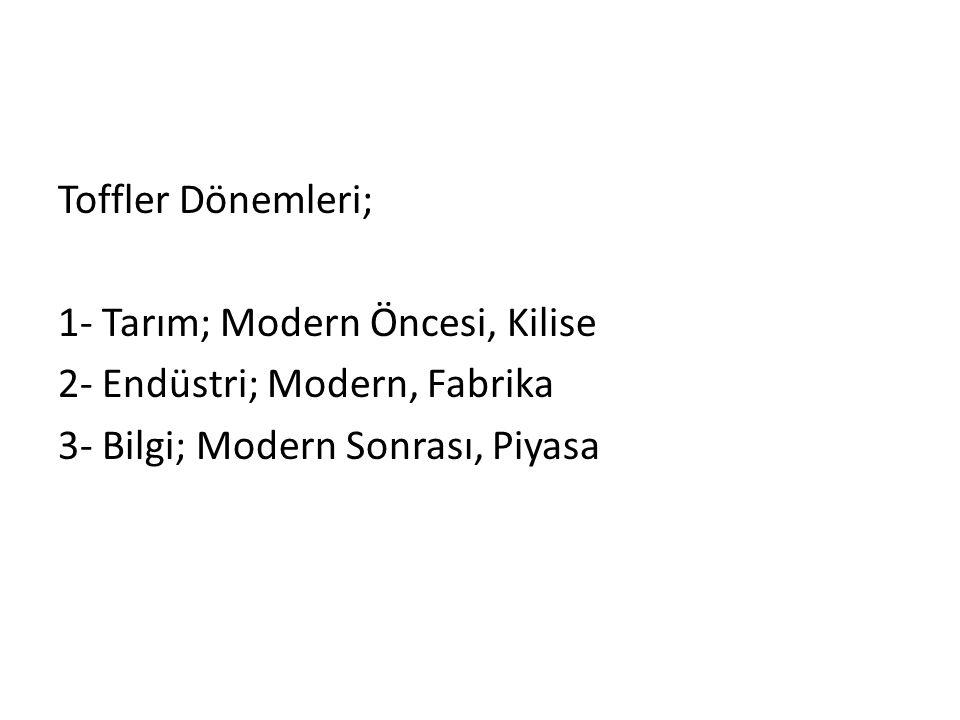 Toffler Dönemleri; 1- Tarım; Modern Öncesi, Kilise 2- Endüstri; Modern, Fabrika 3- Bilgi; Modern Sonrası, Piyasa