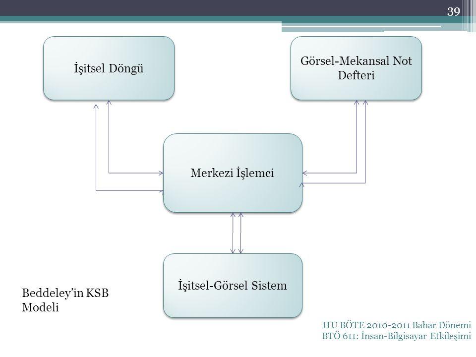 Görsel-Mekansal Not Defteri