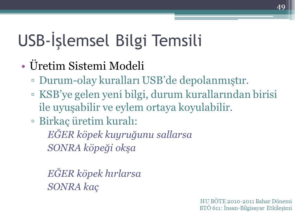 USB-İşlemsel Bilgi Temsili