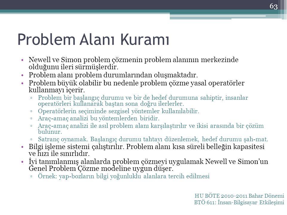 Problem Alanı Kuramı Newell ve Simon problem çözmenin problem alanının merkezinde olduğunu ileri sürmüşlerdir.