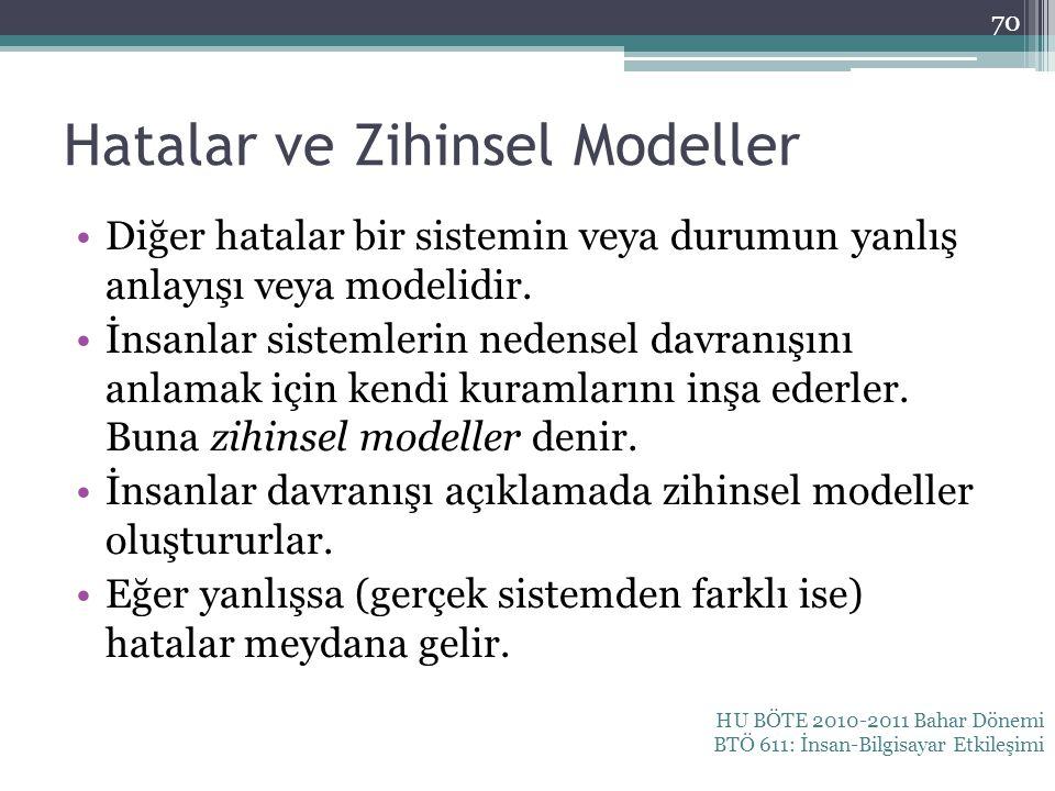 Hatalar ve Zihinsel Modeller