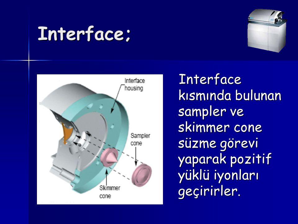 Interface; Interface kısmında bulunan sampler ve skimmer cone süzme görevi yaparak pozitif yüklü iyonları geçirirler.