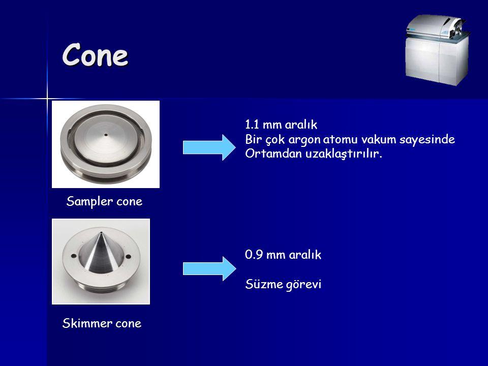 Cone 1.1 mm aralık Bir çok argon atomu vakum sayesinde