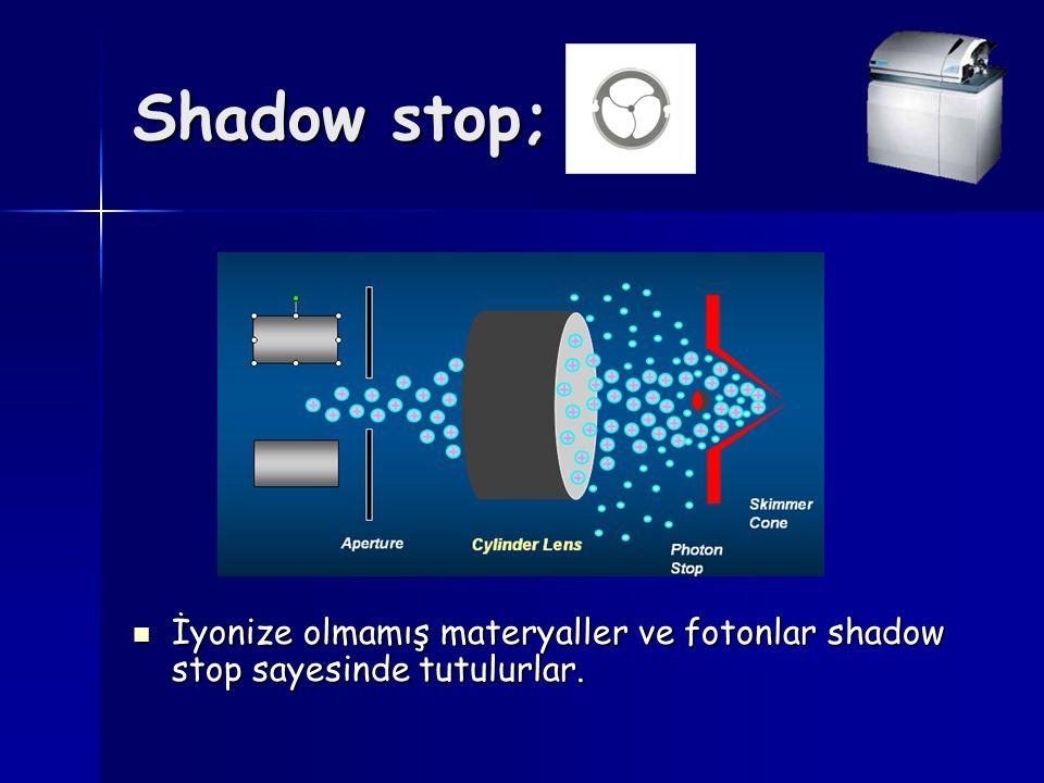 Shadow stop; İyonize olmamış materyaller ve fotonlar shadow stop sayesinde tutulurlar.