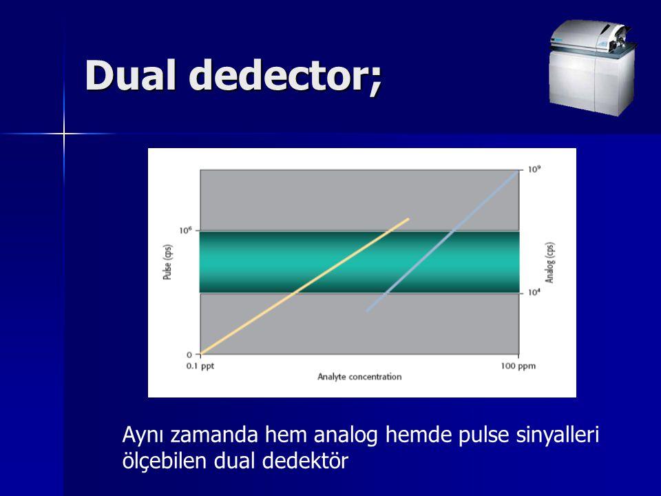 Dual dedector; Aynı zamanda hem analog hemde pulse sinyalleri ölçebilen dual dedektör
