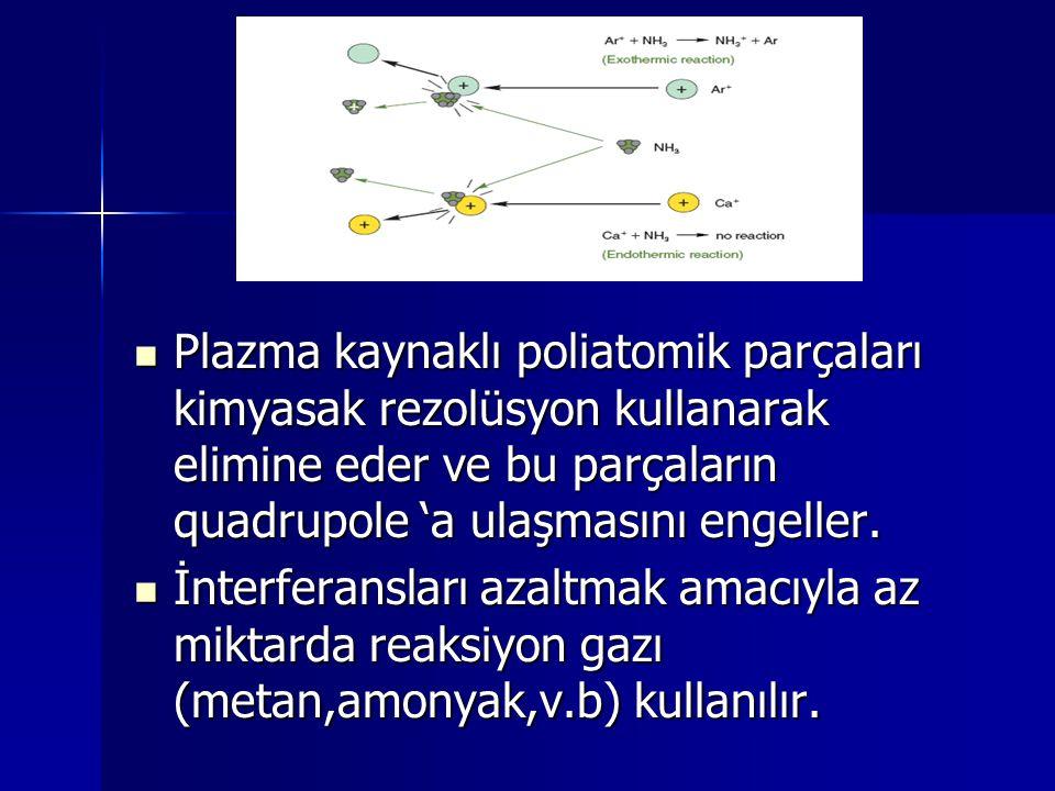 Plazma kaynaklı poliatomik parçaları kimyasak rezolüsyon kullanarak elimine eder ve bu parçaların quadrupole 'a ulaşmasını engeller.